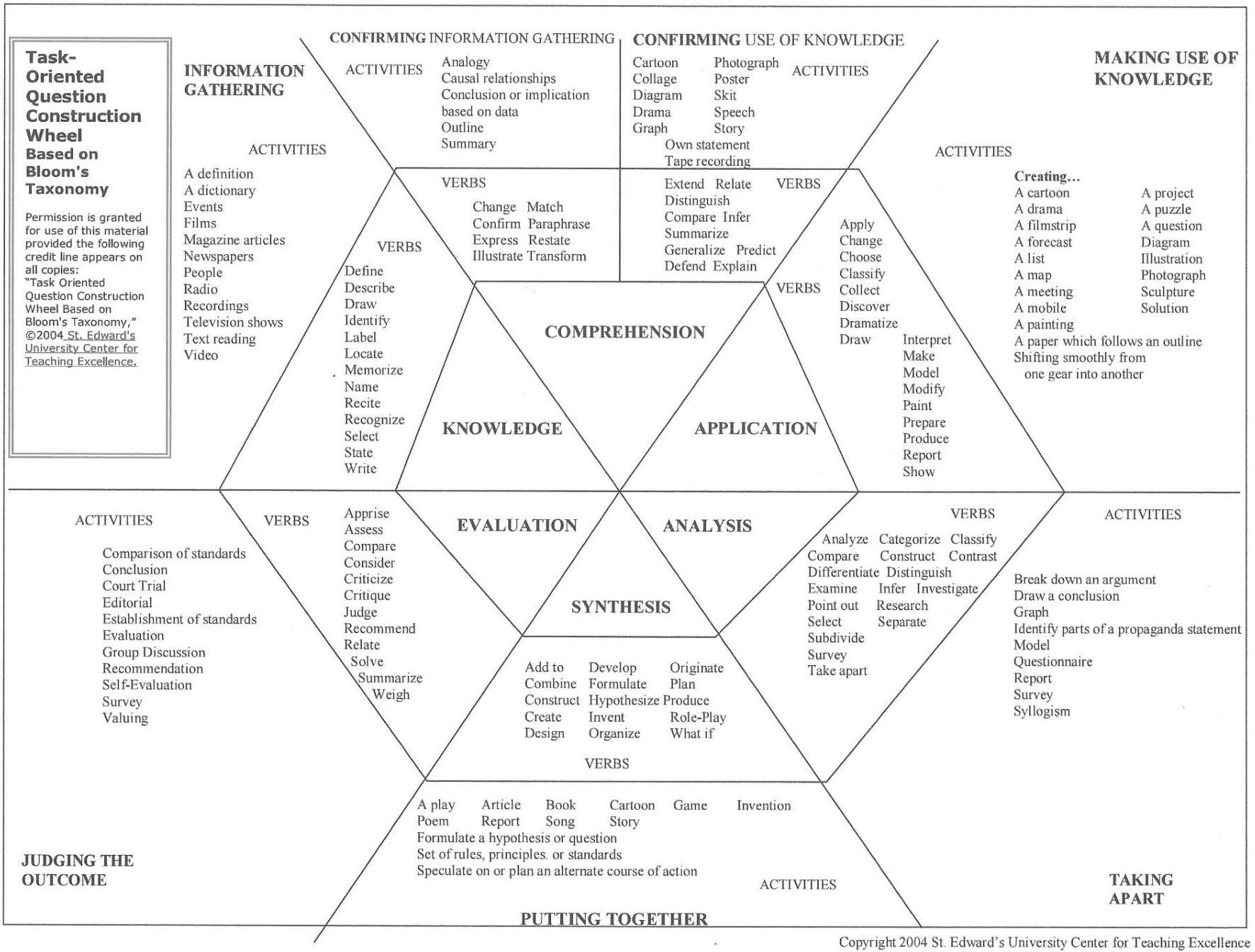 """Qué podemos entender por """"RESULTADOS"""" en el aprendizaje de los ..."""