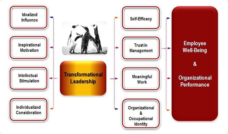 pic_Organization