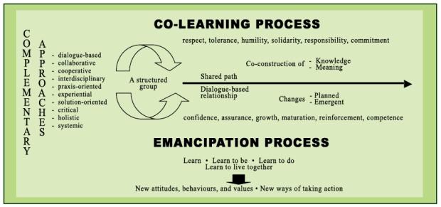 social_learning_community31