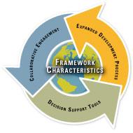 framework-charact_small