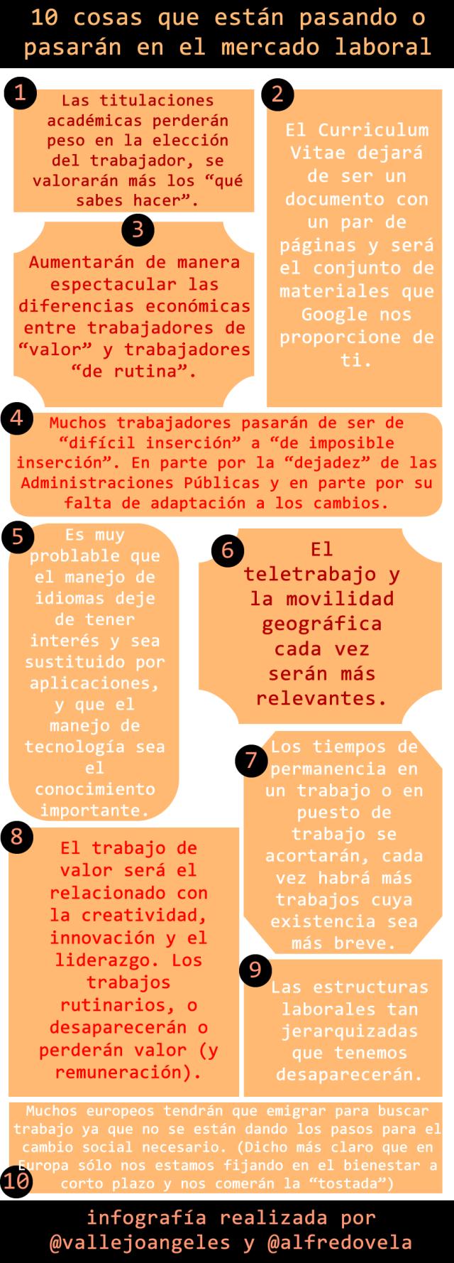 infografia_10_cosas_mercado_laboral