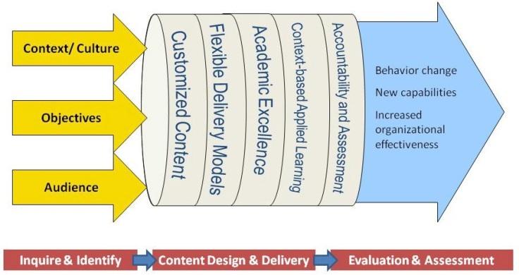 Web graphics-new