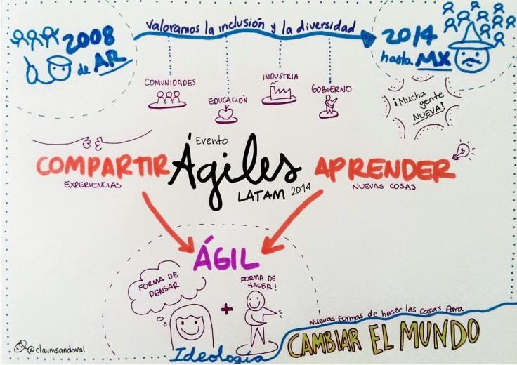 VisionAgiles2014
