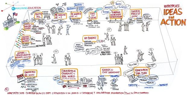 10.Marketpace.Ideas_