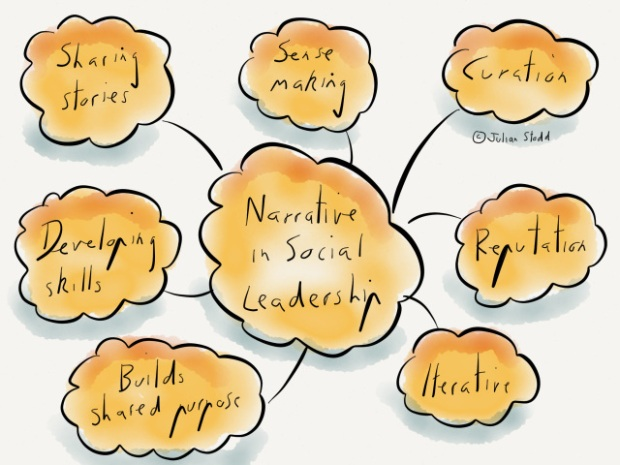 Narrative in Social Leadership