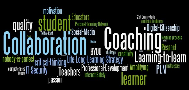 Wordle-Coaching-Collaboration