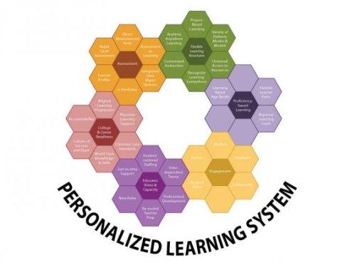 honeycomb_system1