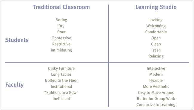 se_rethinking_the_classroom_page3_650