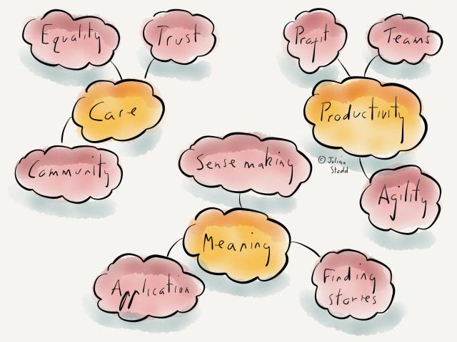 Foundations of Social Leadership