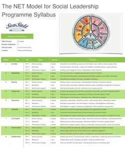Social Leadership Syllabus