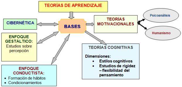 herrera_delauz-vigotsky-teoriasdelaprendizaje