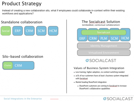 socialcast-product-strategy-460x346