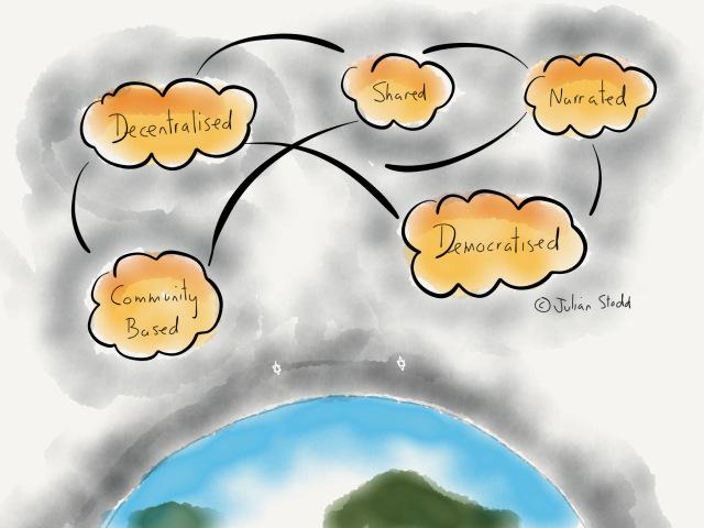 Decentralised Global