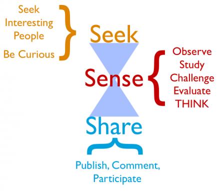 seek-sense-share-critical-thinking-440x382