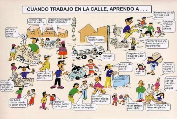 Aprendizaje_En_La_Calle[1]