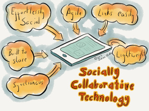 Social Collaborative Technology