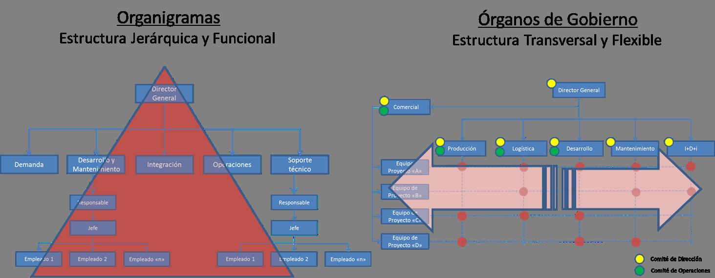 Estructuras en tecnologia - Libros vivos estructuras ...