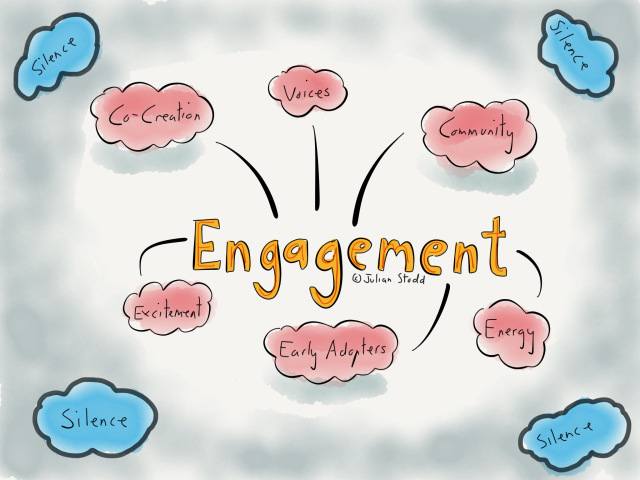 Engagement and Silence
