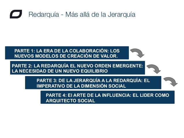 redarquia-ms-all-de-la-jerarqua-resumen-dellibro-3-638