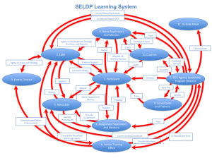 Learning-Network-1024x767