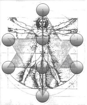 merkabah-esferas