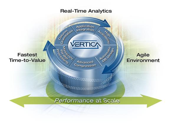 vertica-analytics-platform-logo