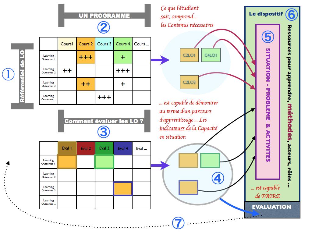 Estudio competencial y evaluativo de los aprendizajes! de Juan ...
