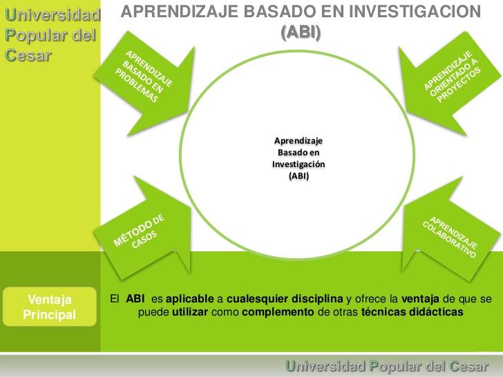 aprendizaje-basado-en-investigacin-12-728