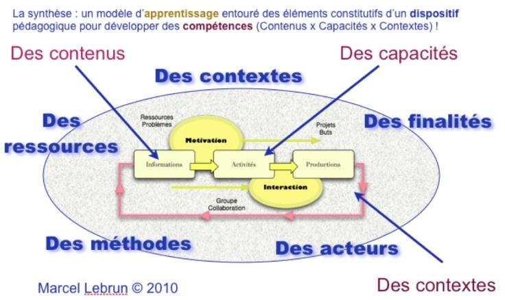 Marcel Lebrun – juandon. Innovación y conocimiento