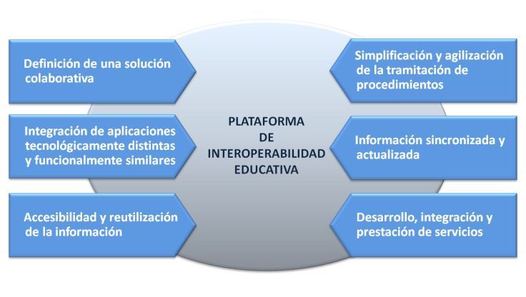 Plataforma-4.JPG