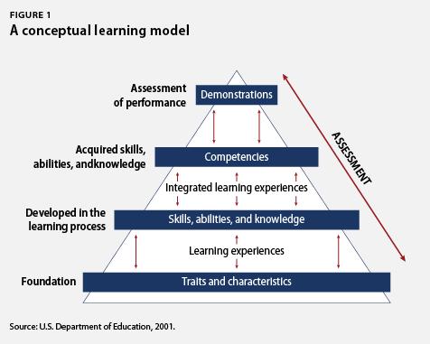 comp_based_education_chart1-jpg