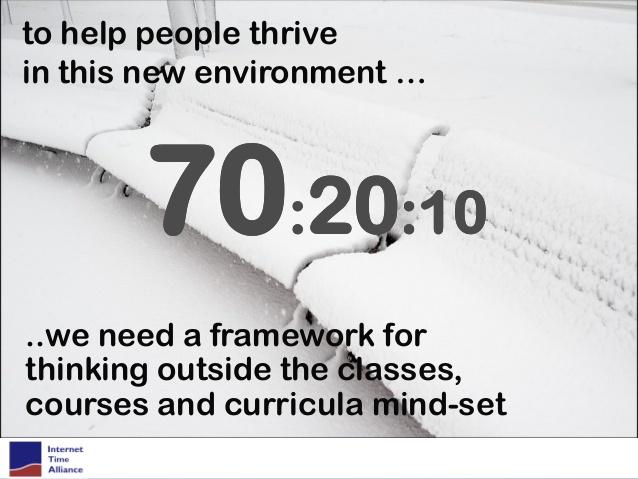 the-702010-framework-13-638
