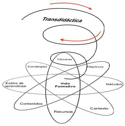 enfoque-integrador-didactico-03