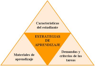 1b323-tetraedrodelaprendizaje