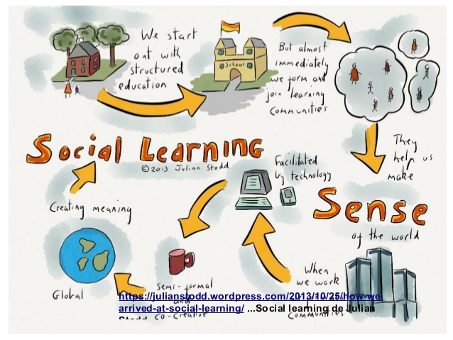 proyeccin-analtica-y-crtica-del-personalized-and-social-learning-10-638