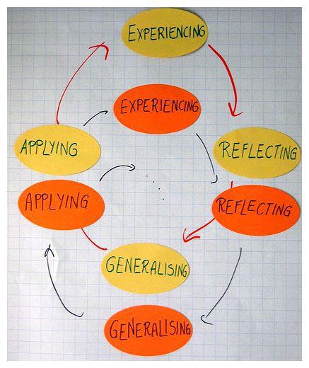 efeu_action_workshop-_experiential_learning_devilarts_cc-Copy