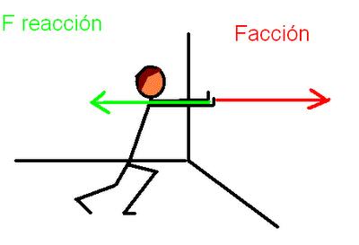 accion-reaccion