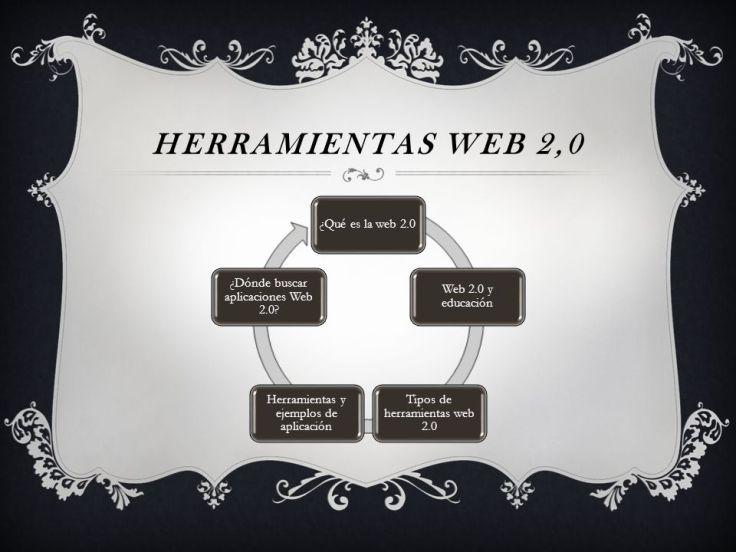 HERRAMIENTAS+WEB+2,0+¿Qué+es+la+web+2.0+Web+2.0+y+educación