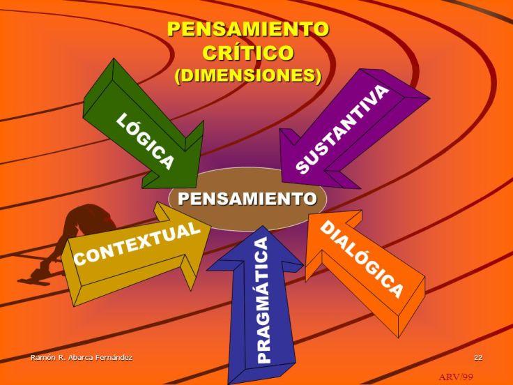 CONTEXTUAL. DIALÓGICA. PRAGMÁTICA. Ramón R. Abarca Fernández. ARV/99.
