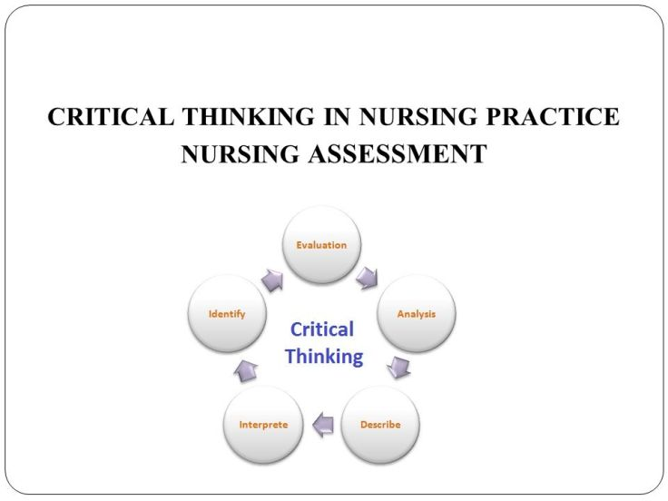 CRITICAL THINKING IN NURSING PRACTICE NURSING ASSESSMENT