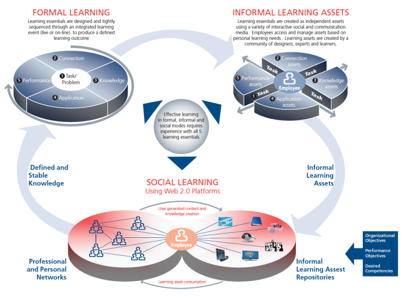 informal-learning-assets1