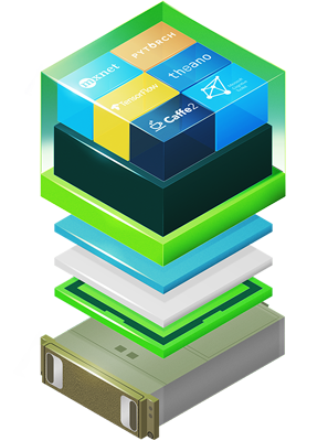ngc-dgx-software-stack-deep-learning-297-tm