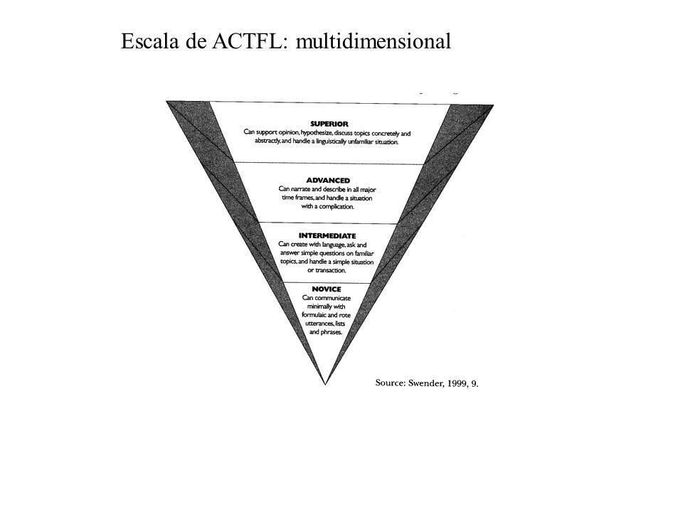 Escala de ACTFL: multidimensional