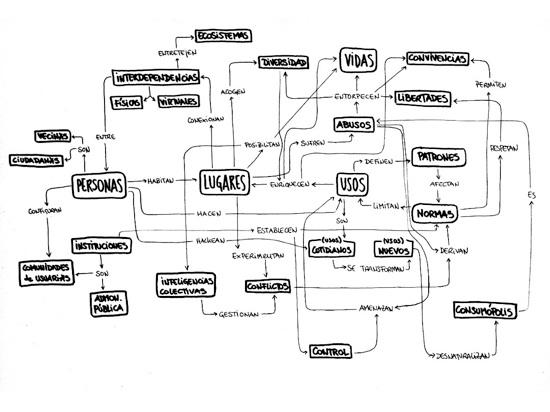 h14-ontologia-parcial3