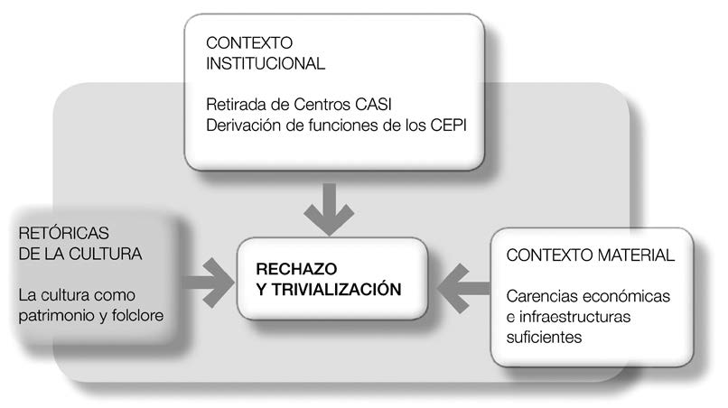 Figura-1-Implicaciones-de-la-retorica-patrimonial-de-la-cultura-en-el-contexto-de.ppm