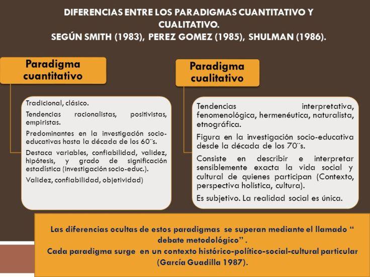 Paradigma+cualitativo