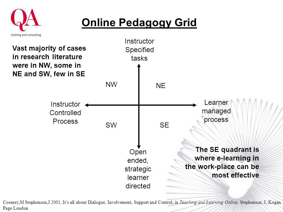 Online+Pedagogy+Grid+Instructor+Specified+tasks