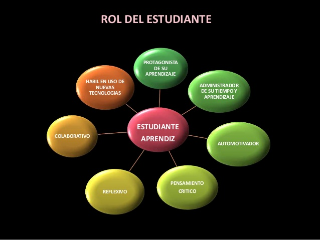 papel-del-tutor-y-el-aprendiz-en-la-educacion-virtual-8-638