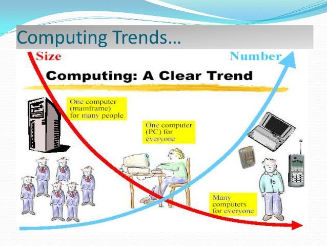 ubiquitous-computing-7-638.jpg