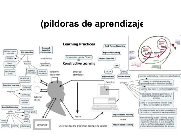 oer-aprendizaje-abierto-inclusivo-y-ubcuo-16-638
